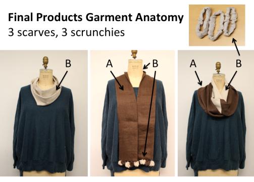 Three Scarves Created, 2016
